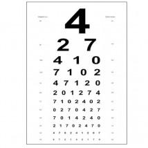 Tablica Snellena cyfry karton